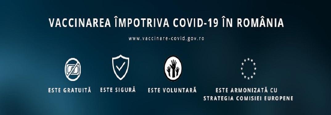 Campania de vaccinare anti-COVID-19